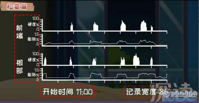 马鞍山金陵医院:勃起硬度不够,是阳痿吗?